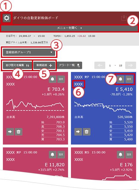 ダイワの自動更新株価ボード サービス 機能について オンライン