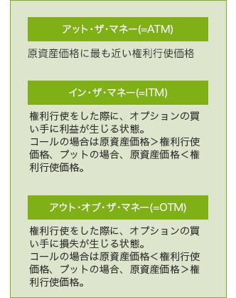アット・ザ・マネー(=ATM):日経平均株価に最も近い権利行使価格 イン・ザ・マネー(=ITM):権利行使をした際に、オプションの買い手に利益が生じる状態。コールの場合は原資産価格 > 権利行使価格、プットの場合、原資産価格 < 権利行使価格。 アウト・オブ・ザ・マネー(=OTM):権利行使した際に、オプションの買い手に損失が生じる状態。コールの場合は原資産価格 < 権利行使価格、プットの場合、原資産価格 > 権利行使価格。